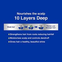 10 Layers Deep Nourishment